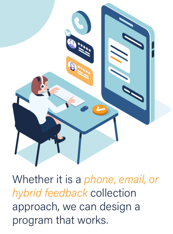 Whether it is a phone, email, or hybrid feedback collection approach, we can design a program that works.