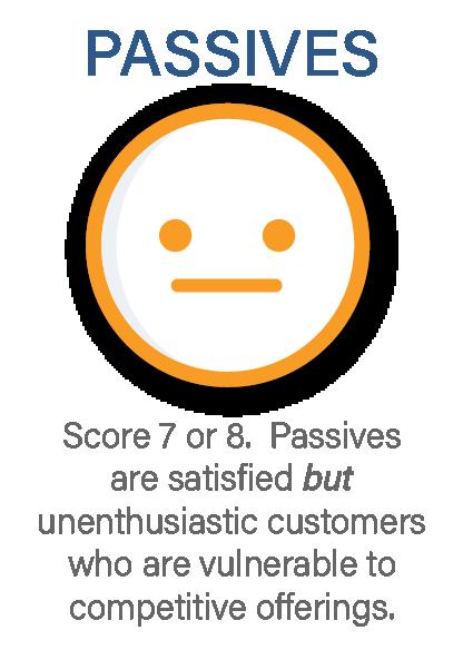 Passive Customer