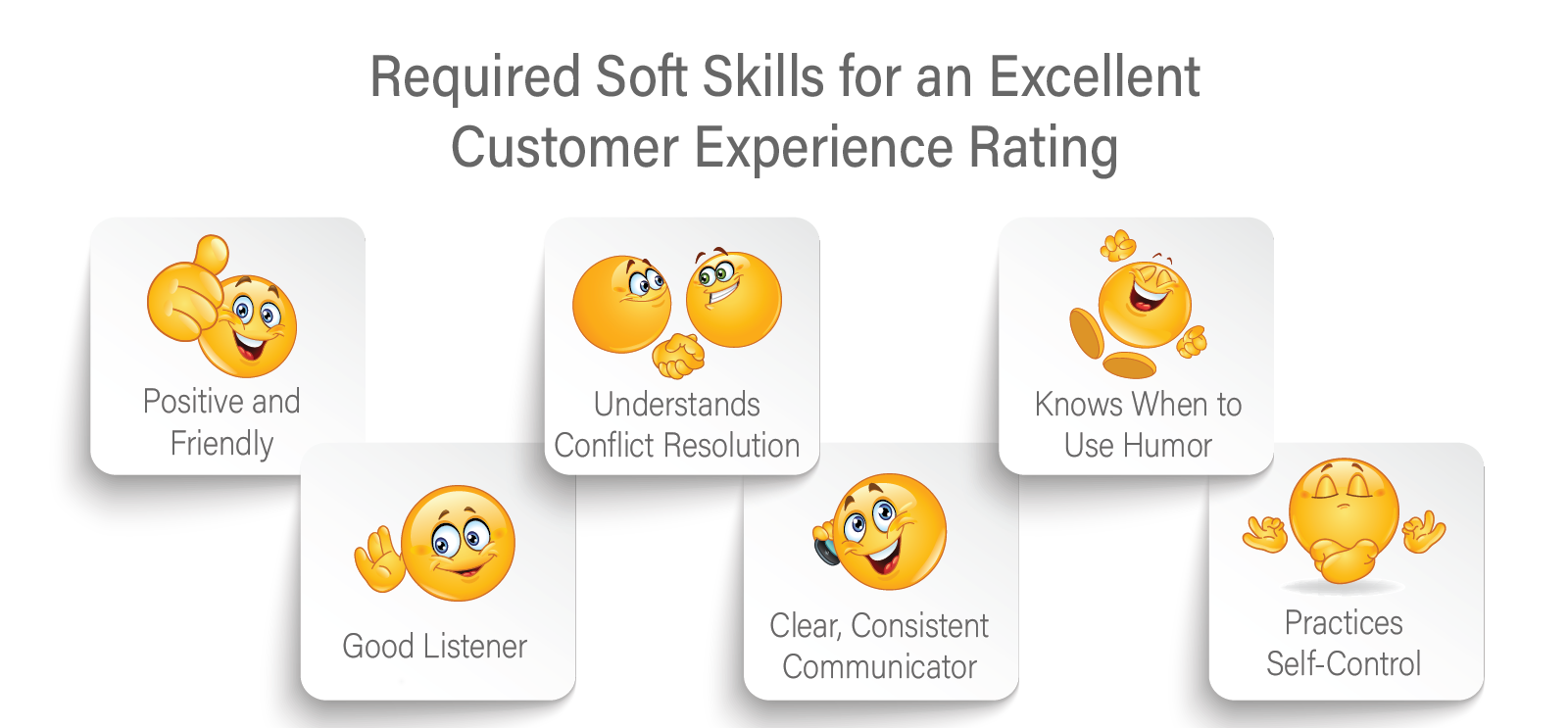 Customer Feedback Scores - Required Soft Skills for an Excellent CX rating